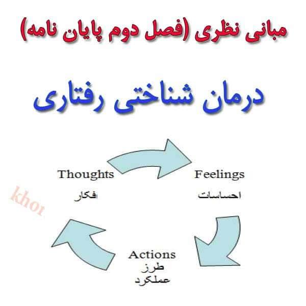 مبانی نظری و پیشینه تحقیق درمان شناختی رفتاری